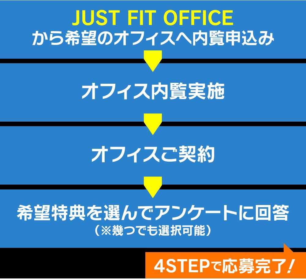 JUST FIT OFFICEから希望のオフィスへ内覧申込み→オフィス内覧実施→オフィスご契約→アンケートに回答 4STEPで応募完了!